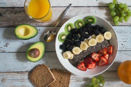 Breakfast Importance