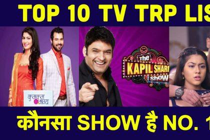 TV TRP List: कभी कुंडली भाग्य तो कभी कुमकुम भाग्य, एकता कपूर के सीरियल ने मचाई धूम,कौन सा शो बना नंबर 1