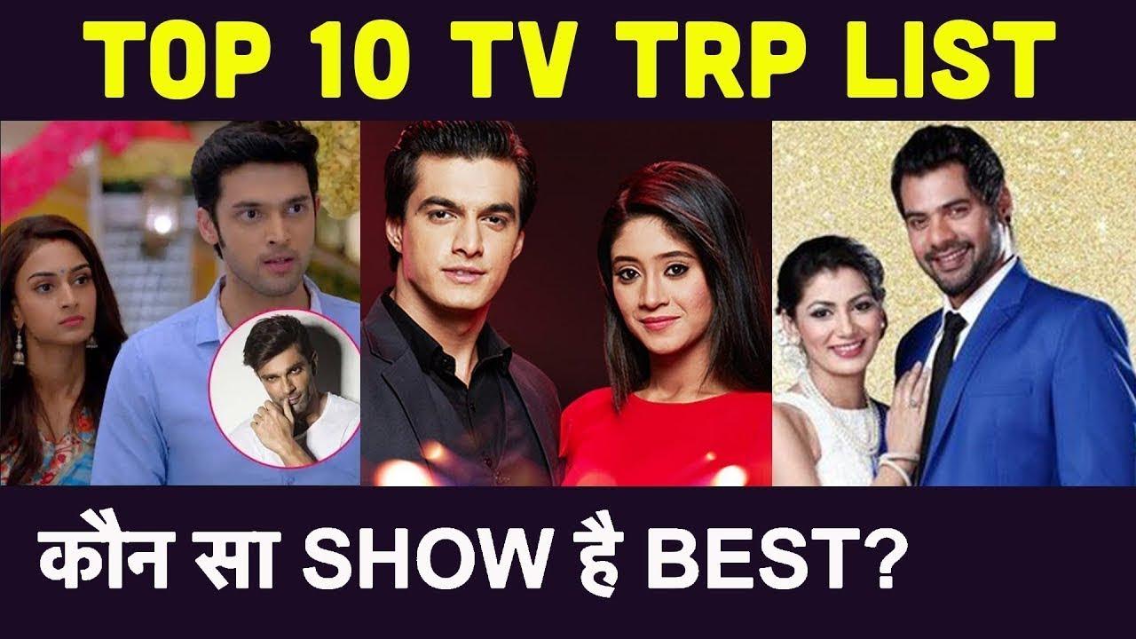 TV TRP: 'ये रिश्ता क्या कहलाता है' को एक फिर हासिल हुई ये शानदार पोजीशन, 'कुंडली भाग्य' आया इस नंबर पर