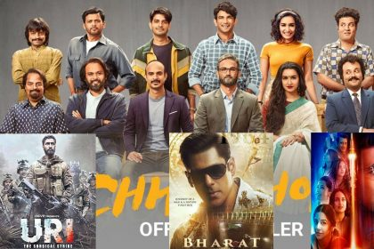 Chhichhore Movie beats Bharat Mission Mangal and Uri film Kabir Singh still on top