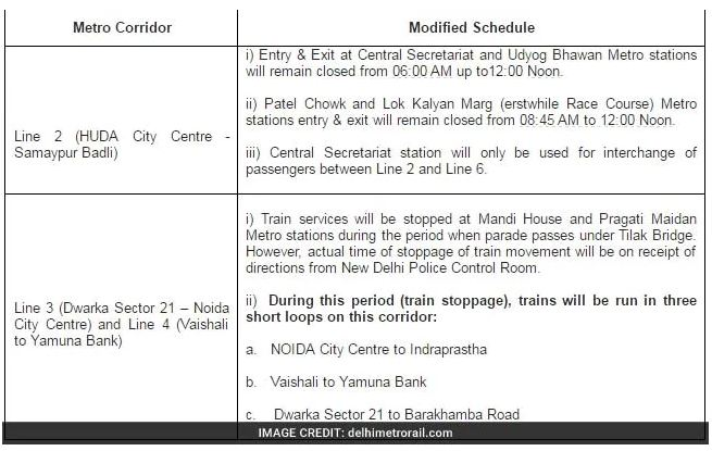 Delhi Metro Time Table